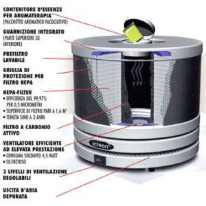 Depuratore d'aria IQAir Icleen